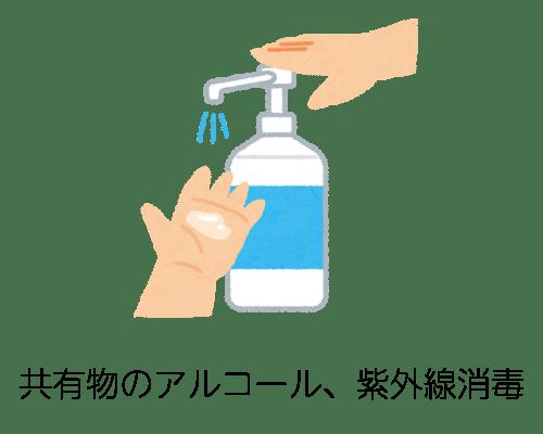 共有物のアルコール消毒、紫外線消毒